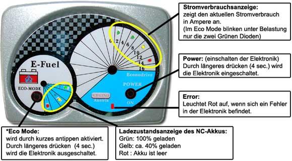 steuerung e bike